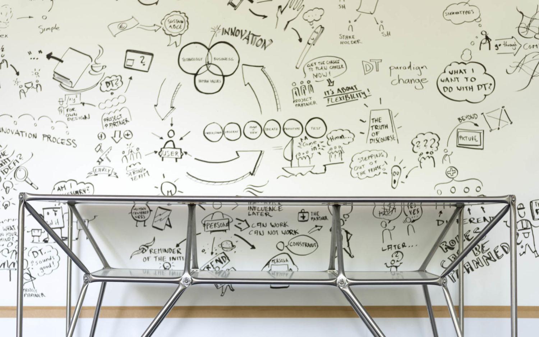 System 180 | Hasso-Plattner-Institut Design Thinking ...